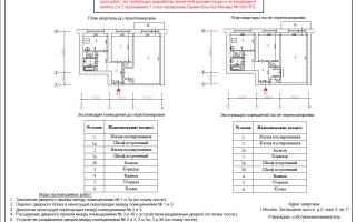 Что можно делать при перепланировке квартиры, а что нет?
